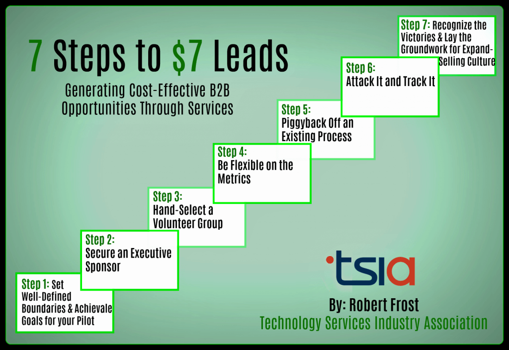 7 Steps to $7 Leads Chart