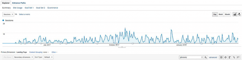 Snowflake traffic results analytics sessions