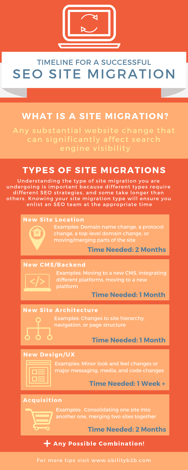 SEO Site Migration Strategy Infographic