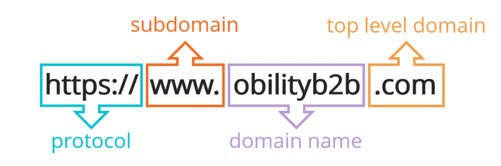 url structure example