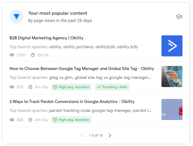 Search Console Insights for Most Popular Website Content on Obility Site